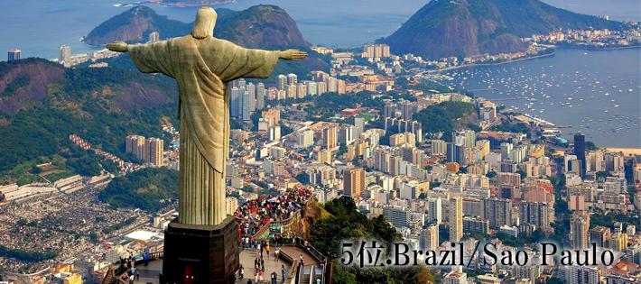 ブラジル・サンパウロ