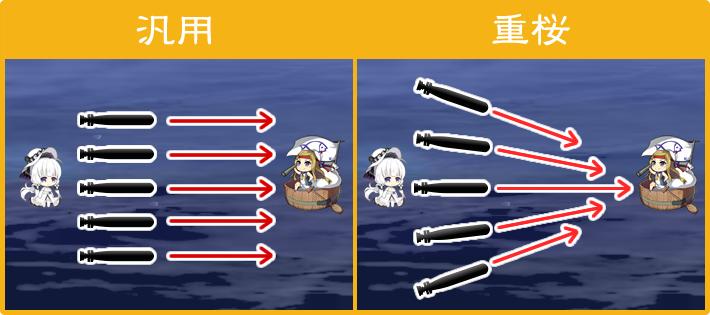 航空魚雷の動きの違い