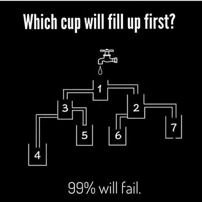which cup will up first